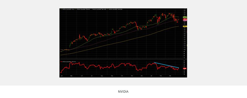 InsetImage3_NVIDIA_Q4_Volatility_Indicator_1