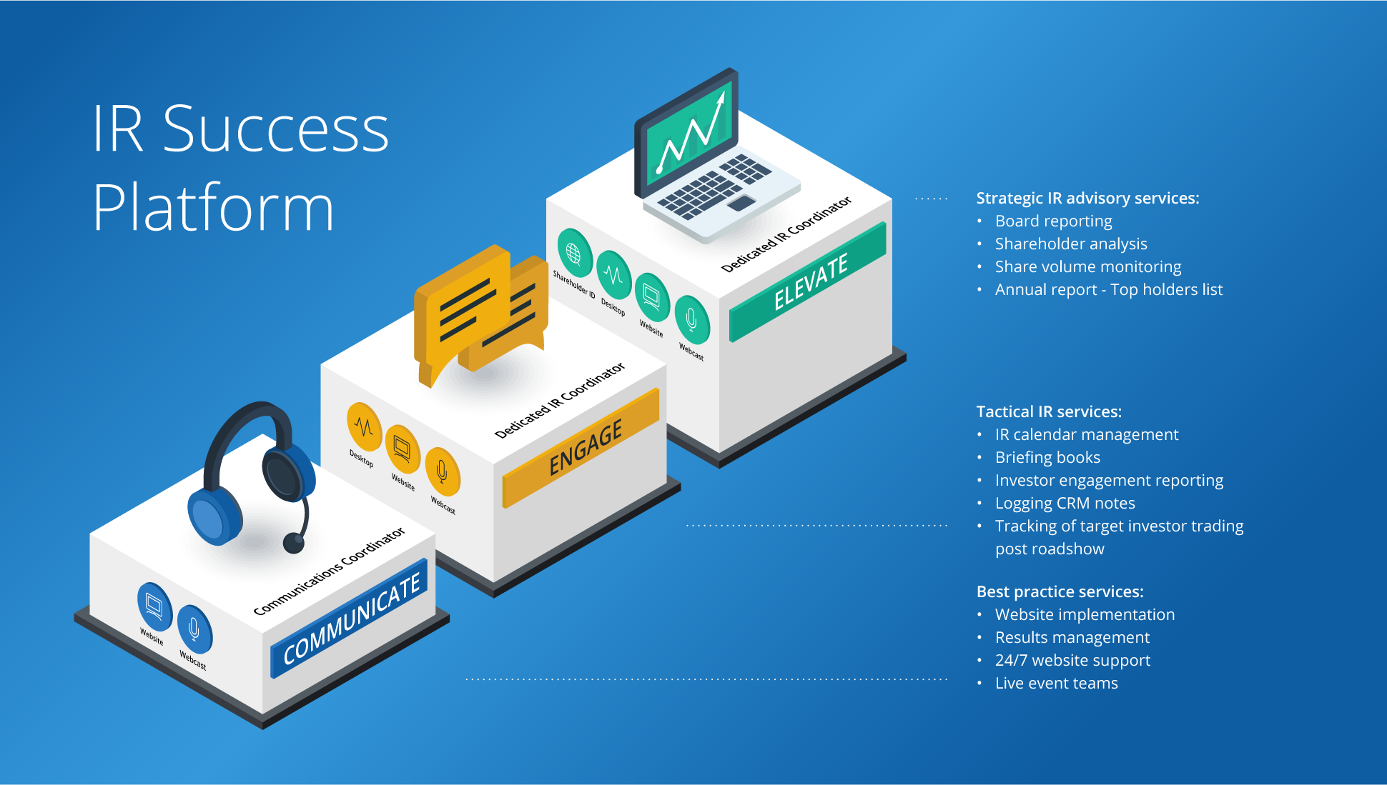 inset-ir-success-platform-eu@2x.png